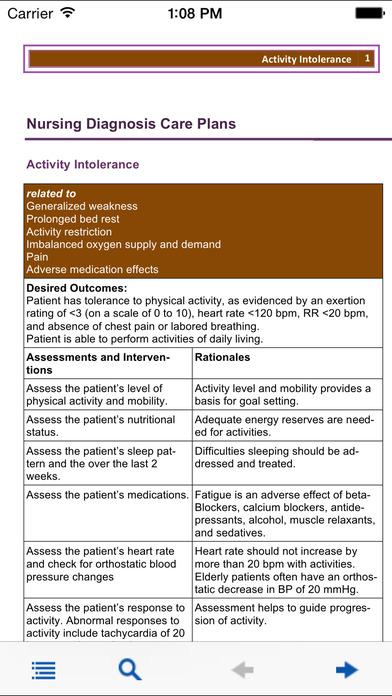 5 Steps to Writing a (kick ass) Nursing Care Plan (plus 5 examples)